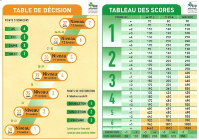 TABLE DE DECISION